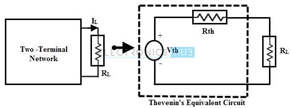 Thevenin 2