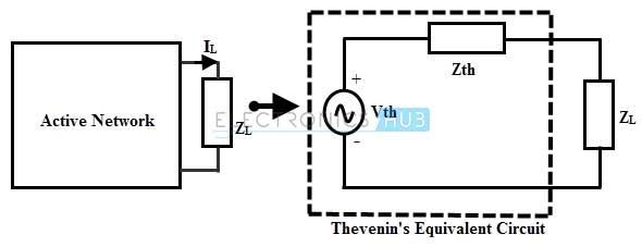 Thevenins 3