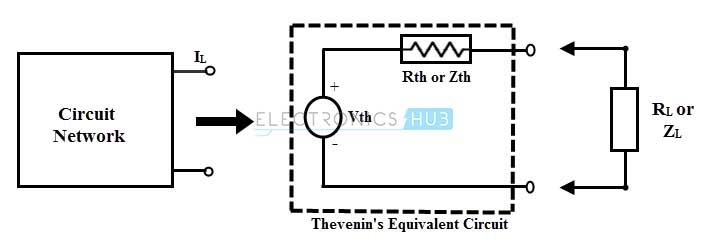 Thevenins 4