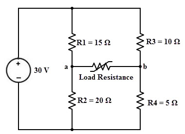 maximum power transfer theorem1 disconnect the load resistance from the load terminals a and b to represent the given circuit as thevenin\u0027s equivalent, we are to determine the