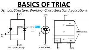 Basics of TRIAC Featured Image