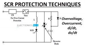 SCR Protection Featured Image