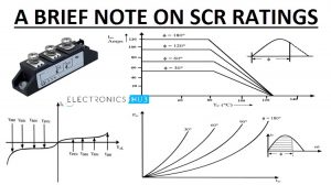 SCR Ratings Featured Image