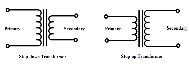 Step Down Transformer Schematic Symbol - Isolation ...