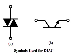 Symbols Used for DIAC