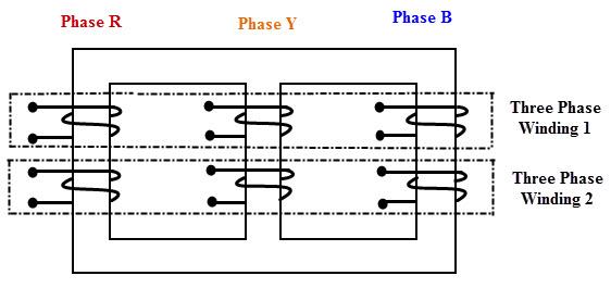 Three Phase TF