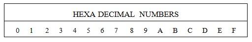 Hexa Decimal Number System
