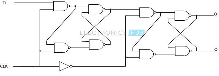 designing of d flip flop rh electronicshub org circuit diagram of edge triggered d flip flop