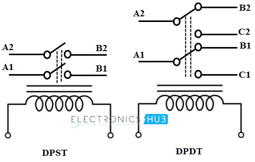 Dpst Relay Diagram on no nc contactor wiring diagram