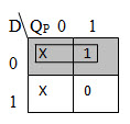 K – Map for K in JK to D
