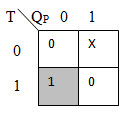 K – Map for S in SR to T