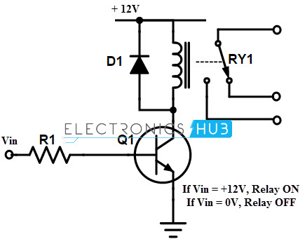Electromechanical relay similar to the npn driver we can operate the relay by using pnp driver as shown in figure in this the relay coil is connected between the emitter and ccuart
