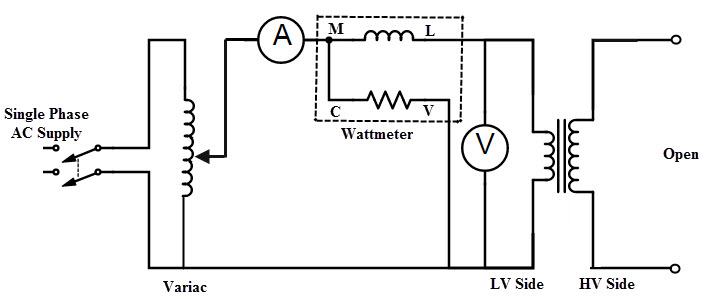 Remarkable Short Circuit Diagram A Very Simple Circuit Basic Concepts And Test Wiring 101 Ferenstreekradiomeanderfmnl