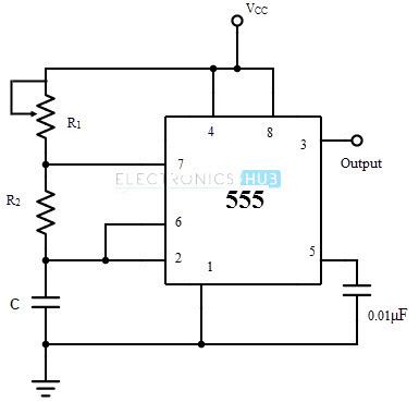 Generador de tren de impulsos