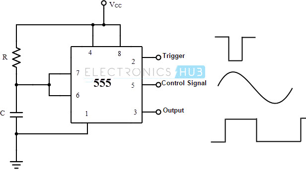 Pulse Width Modulator using IC 555
