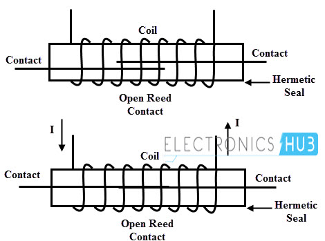 5 Wire Capacitor Wiring Diagram on polaris sportsman wiring diagram
