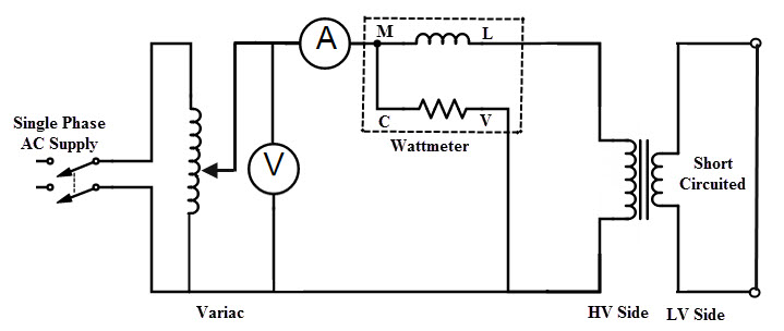 SC test open circuit and short circuit test on transformer variac transformer wiring diagram at creativeand.co