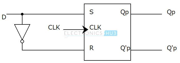 flip flop conversions rh electronicshub org
