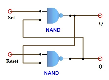 SR flip flop uisng NAND gates