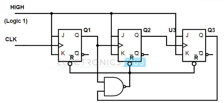 Rs Flip Flop together with Is This Npn Transistor And Logic Gate Practical in addition Cmos Inverter furthermore Gate Tone Generator By Ic 4011 furthermore Emg 0. on or gate circuit diagram