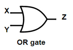 Digital Logic Or Gate