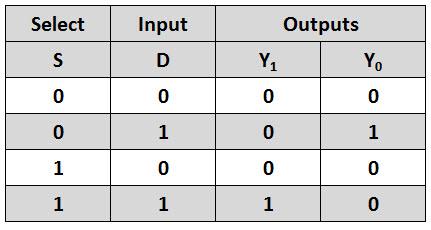 4 input multiplexer diagram, mrp logic diagram, nor logic diagram, on 8 1 mux logic diagram