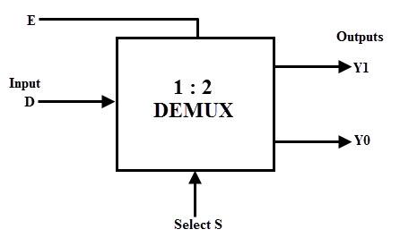 1 to 2 demux