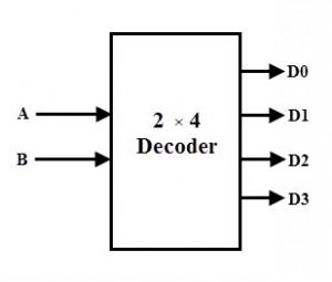 2 to 4 binary decoder