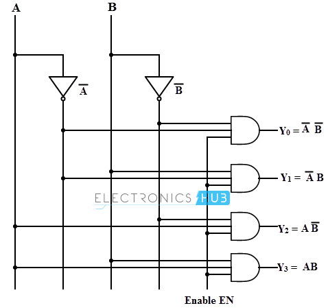 logic diagram 2x4 decoder wiring schematic diagram line decoder logic diagram of 2 to 4 decoder #4