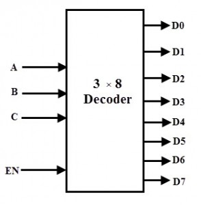 3 to 8 binary decoder