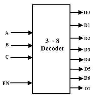 Types of Binary Decoders,ApplicationsElectronics Hub