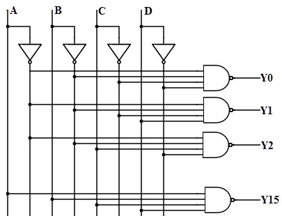 Types Of Binary Decoders Applications
