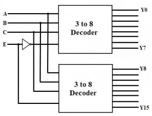 4 to 16 decoder using 3 to 8 decoder