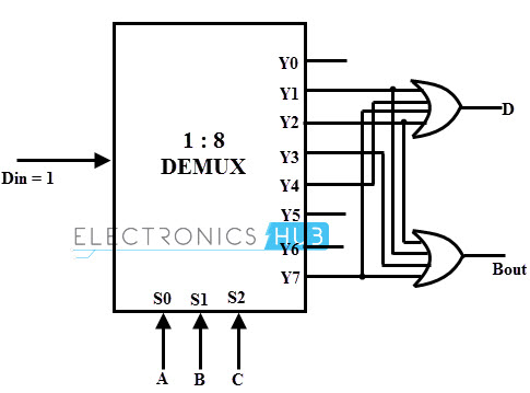 Sequencer Wiring Diagram Honeywell as well Series Parallel Speaker Wiring Guitar S together with Pir Sensor Wiring Diagram further Boiler Feed Water System Design as well Double Seat Valve Diagram Html. on parallel wiring harness