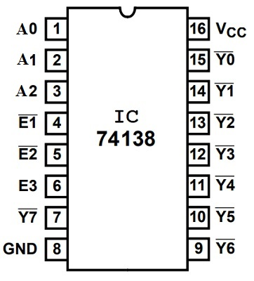 IC 74138 1-to-8 Demultiplexer 3-to-8 Decoder