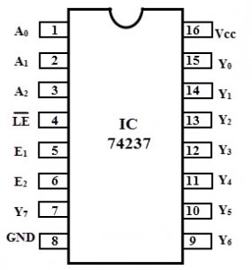 IC 74237