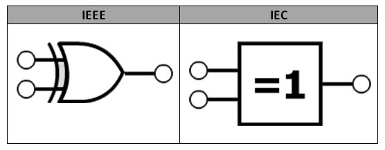 Xor Gate Logic Diagram