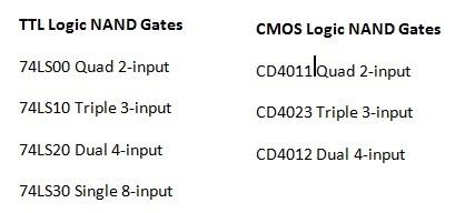 NAND gate IC