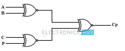 parity generator and parity check rh electronicshub org