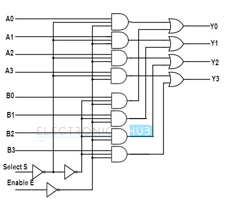 multiplexer mux and multiplexing rh electronicshub org  draw the logic diagram of 8 to 1 line multiplexer