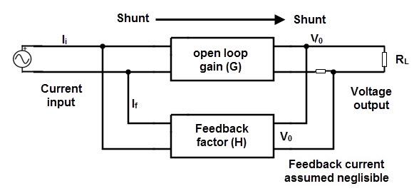 Shunt - shunt configuration