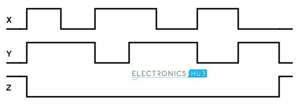 3 6l engine timing mark diagrams logic timing diagrams #6