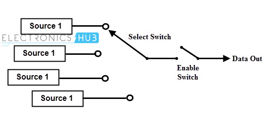multiplexing switch
