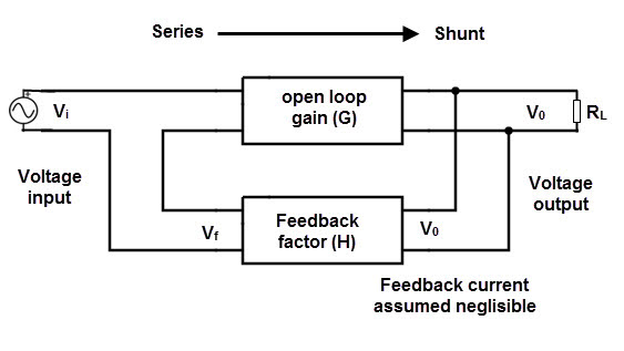 series - shunt configuration