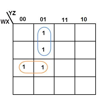 4 VAR Example