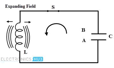 Capacitor discharging in the opposite direction