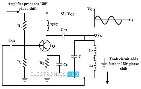 hartley oscillator working design using op amp rh electronicshub org colpitt oscillator circuit diagram colpitt oscillator circuit diagram