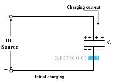 Initial charging of capacitor