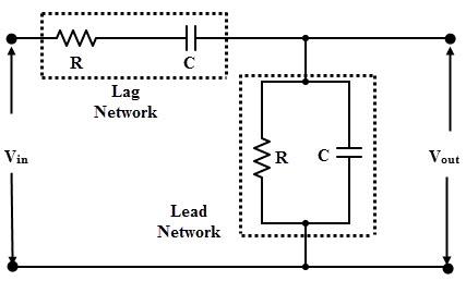 Lead-lag Network