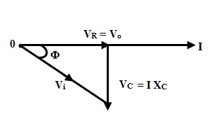 Phasor Diagram of RC phase shift network
